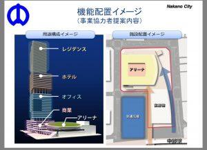 【区政の論点】中野駅前に一万人規模のアリーナは必要か
